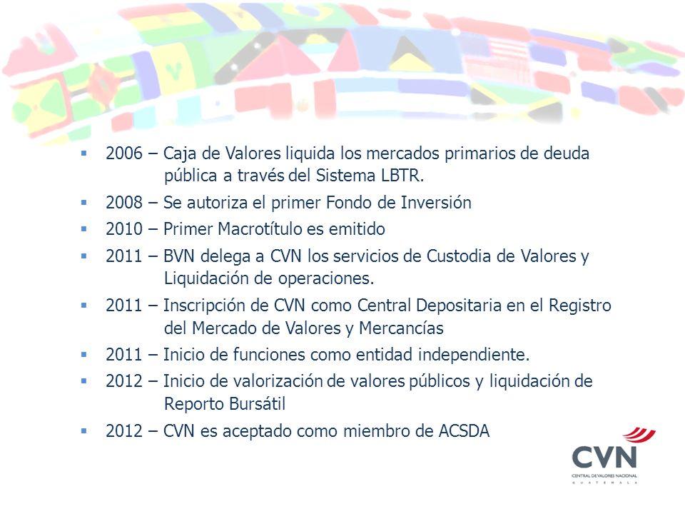 2006 – Caja de Valores liquida los mercados primarios de deuda pública a través del Sistema LBTR. 2008 – Se autoriza el primer Fondo de Inversión 2010