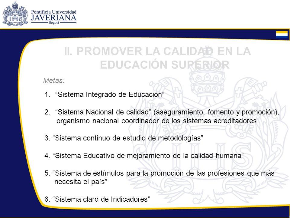 Metas: II. PROMOVER LA CALIDAD EN LA EDUCACIÓN SUPERIOR 1.Sistema Integrado de Educación 2.Sistema Nacional de calidad (aseguramiento, fomento y promo