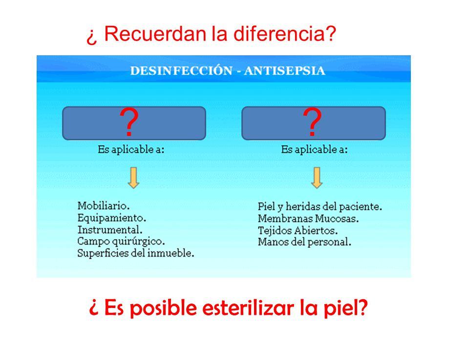?? ¿ Recuerdan la diferencia? ¿ Es posible esterilizar la piel?