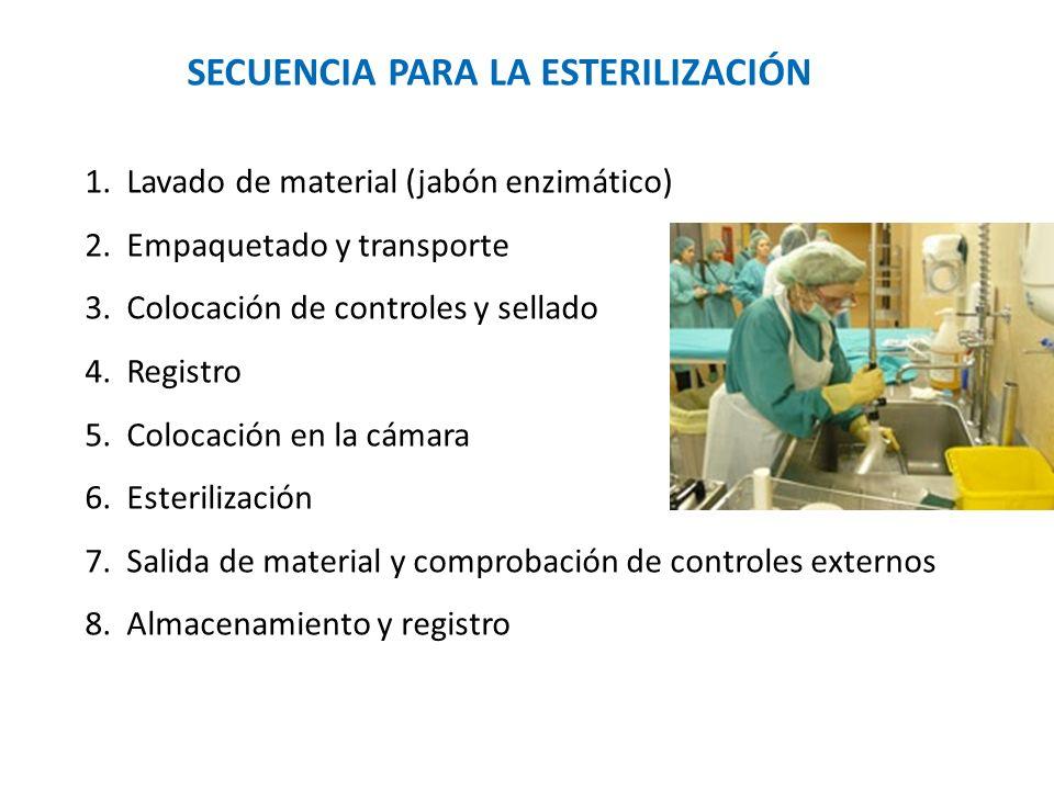 1. Lavado de material (jabón enzimático) 2. Empaquetado y transporte 3. Colocación de controles y sellado 4. Registro 5. Colocación en la cámara 6. Es