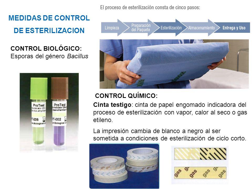 CONTROL BIOLÓGICO: Esporas del género Bacillus MEDIDAS DE CONTROL DE ESTERILIZACION CONTROL QUÍMICO: Cinta testigo: cinta de papel engomado indicadora