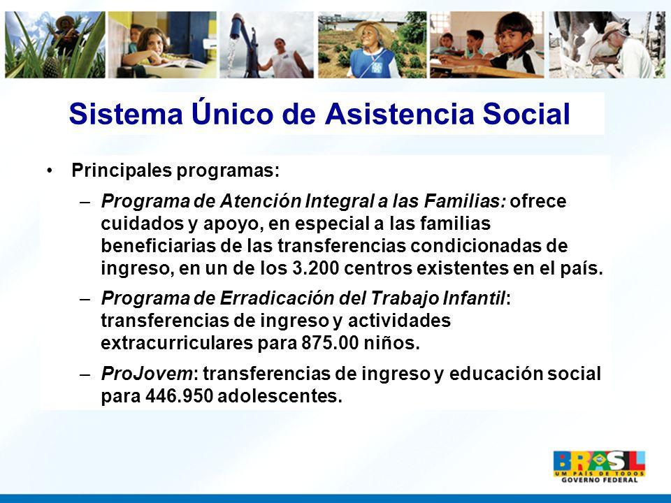 Sistema Único de Asistencia Social Principales programas: –Programa de Atención Integral a las Familias: ofrece cuidados y apoyo, en especial a las fa