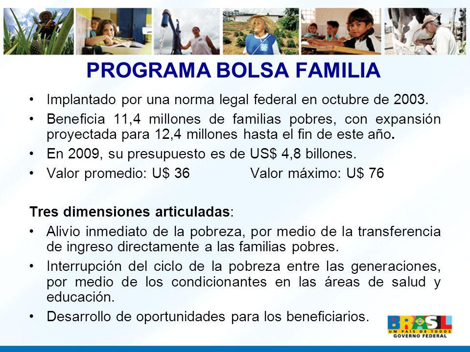 PROGRAMA BOLSA FAMILIA Implantado por una norma legal federal en octubre de 2003. Beneficia 11,4 millones de familias pobres, con expansión proyectada