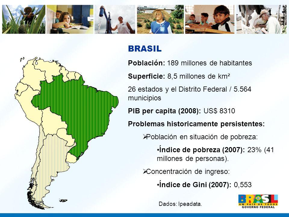 BRASIL Población: 189 millones de habitantes Superficie: 8,5 millones de km² 26 estados y el Distrito Federal / 5.564 municipios PIB per capita (2008)