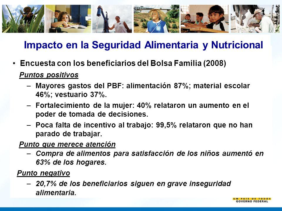 Encuesta con los beneficiarios del Bolsa Familia (2008) Puntos positivos –Mayores gastos del PBF: alimentación 87%; material escolar 46%; vestuario 37