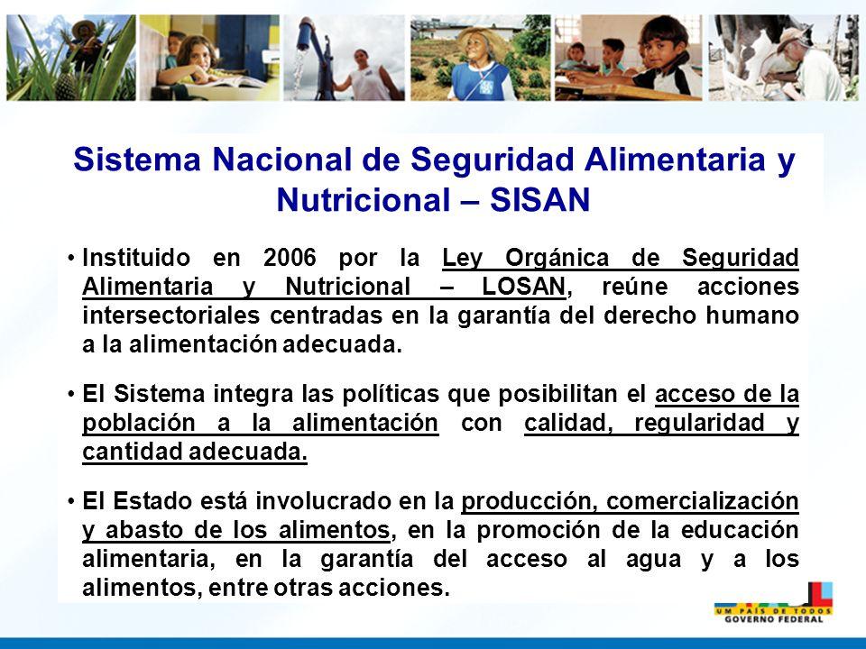 Sistema Nacional de Seguridad Alimentaria y Nutricional – SISAN Instituido en 2006 por la Ley Orgánica de Seguridad Alimentaria y Nutricional – LOSAN,