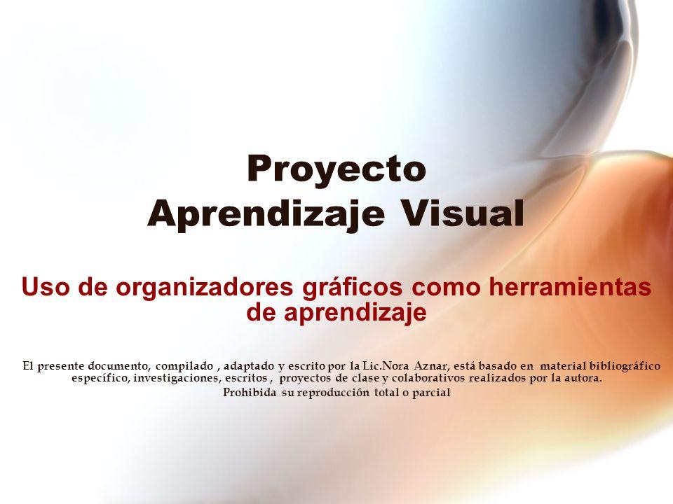 Proyecto Aprendizaje Visual Uso de organizadores gráficos como herramientas de aprendizaje El presente documento, compilado, adaptado y escrito por la