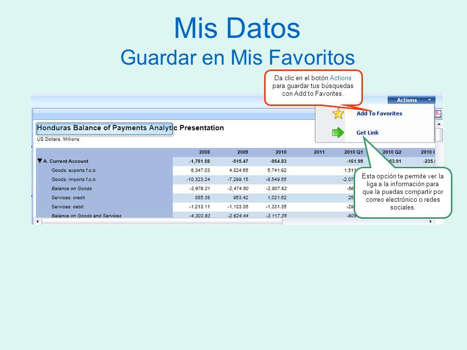 Mis Datos Guardar en Mis Favoritos Da clic en el botón Actions para guardar tus búsquedas con Add to Favorites.
