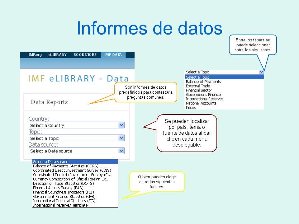 Informes de datos Se pueden localizar por país, tema o fuente de datos al dar clic en cada menú desplegable.