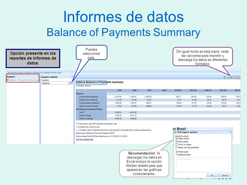 Informes de datos Balance of Payments Summary Puedes seleccionar país.