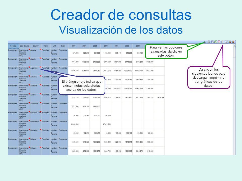 Creador de consultas Visualización de los datos El triángulo rojo indica que existen notas aclaratorias acerca de los datos.