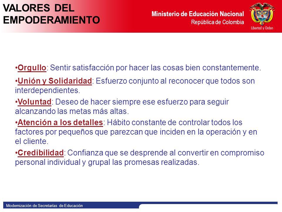 Modernización de Secretarías de Educación Ministerio de Educación Nacional República de Colombia EMPODERAMIENTO Delegar poder y autoridad a los colaboradores y transmitirles el sentimiento de que son dueños de su propio trabajo una vez estos colaboradores demuestran interés y compromiso en el desarrollo del mismo.