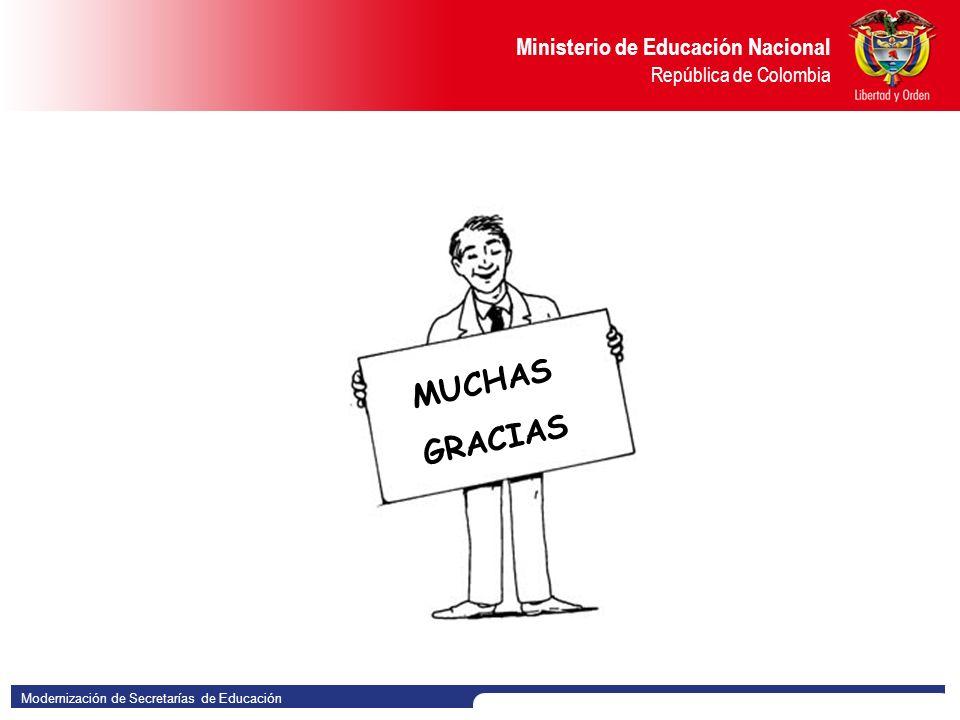 Modernización de Secretarías de Educación Ministerio de Educación Nacional República de Colombia Sesión de Preguntas ¿¿¿