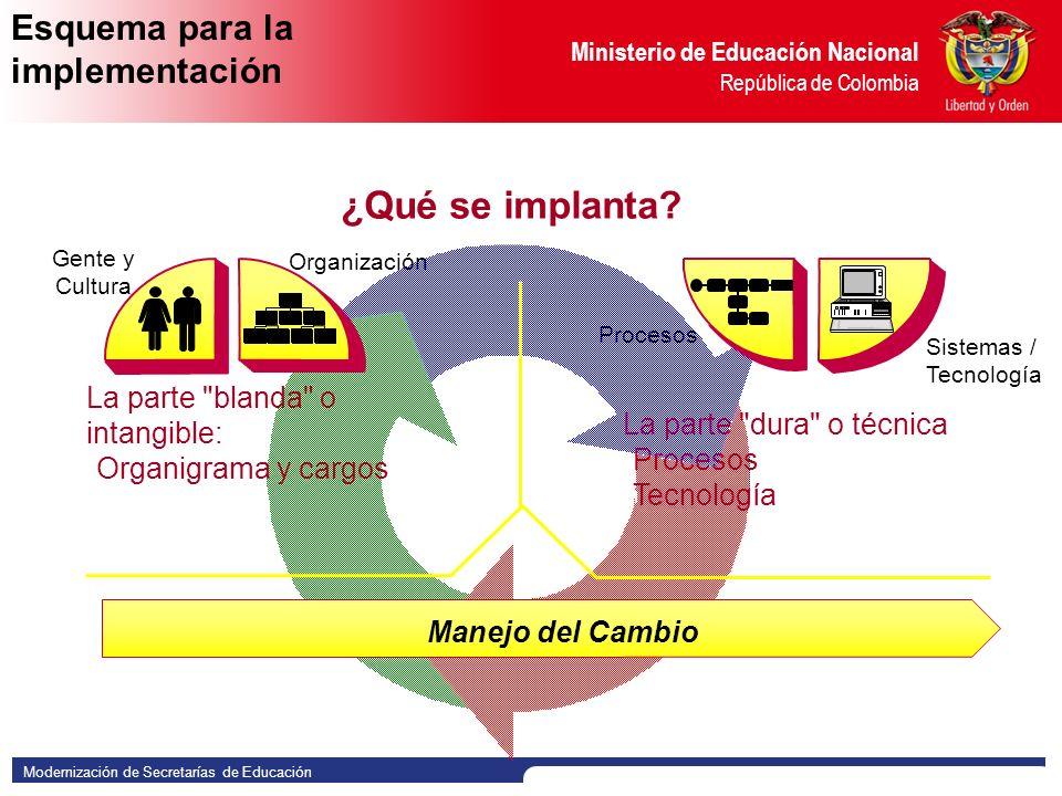 Modernización de Secretarías de Educación Ministerio de Educación Nacional República de Colombia -Tome la iniciativa, vaya más allá de lo esperado.
