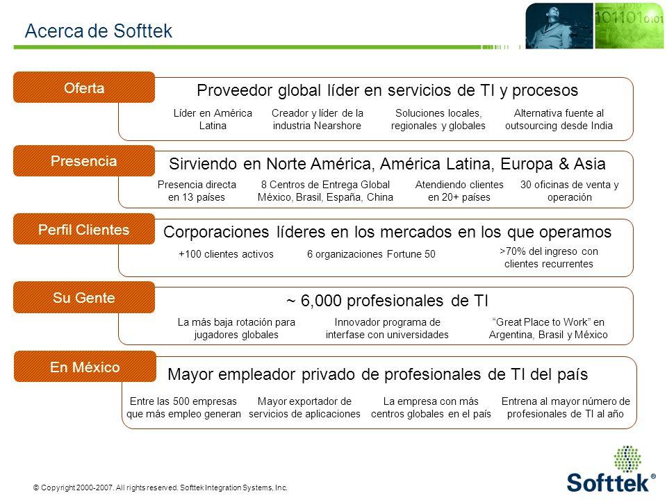 © Copyright 2000-2007. All rights reserved. Softtek Integration Systems, Inc. Acerca de Softtek Mayor empleador privado de profesionales de TI del paí