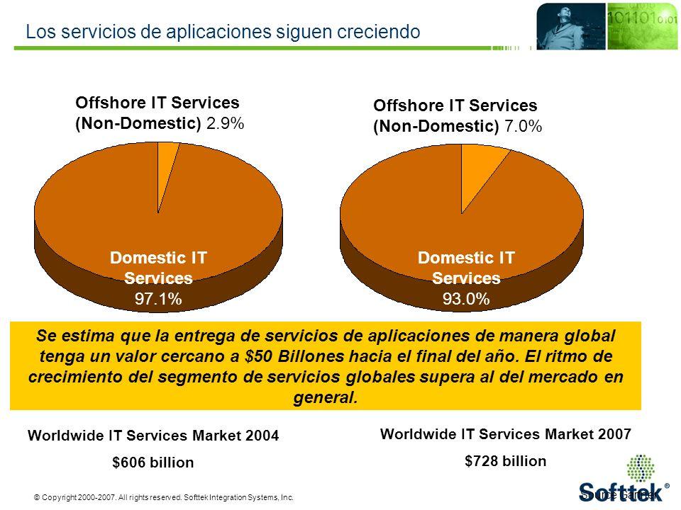 © Copyright 2000-2007. All rights reserved. Softtek Integration Systems, Inc. Domestic IT Services 93.0% Los servicios de aplicaciones siguen creciend