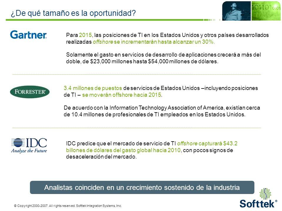 © Copyright 2000-2007. All rights reserved. Softtek Integration Systems, Inc. ¿De qué tamaño es la oportunidad? Para 2015, las posiciones de TI en los