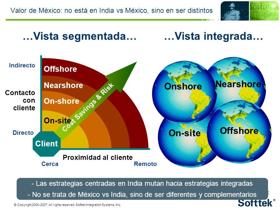 © Copyright 2000-2007. All rights reserved. Softtek Integration Systems, Inc. Valor de México: no está en India vs México, sino en ser distintos …Vist