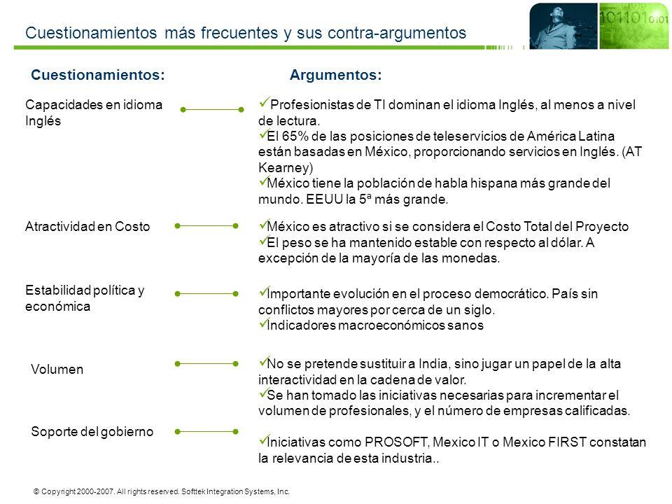 © Copyright 2000-2007. All rights reserved. Softtek Integration Systems, Inc. Cuestionamientos más frecuentes y sus contra-argumentos Capacidades en i