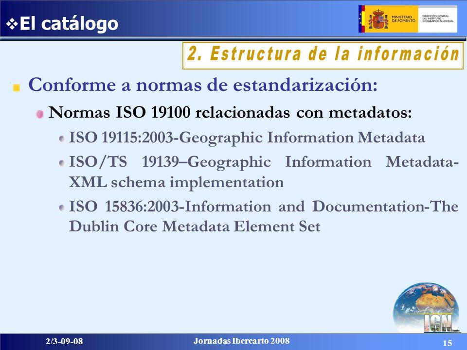 15 2/3-09-08 Jornadas Ibercarto 2008 Conforme a normas de estandarización: Normas ISO 19100 relacionadas con metadatos: ISO 19115:2003-Geographic Info