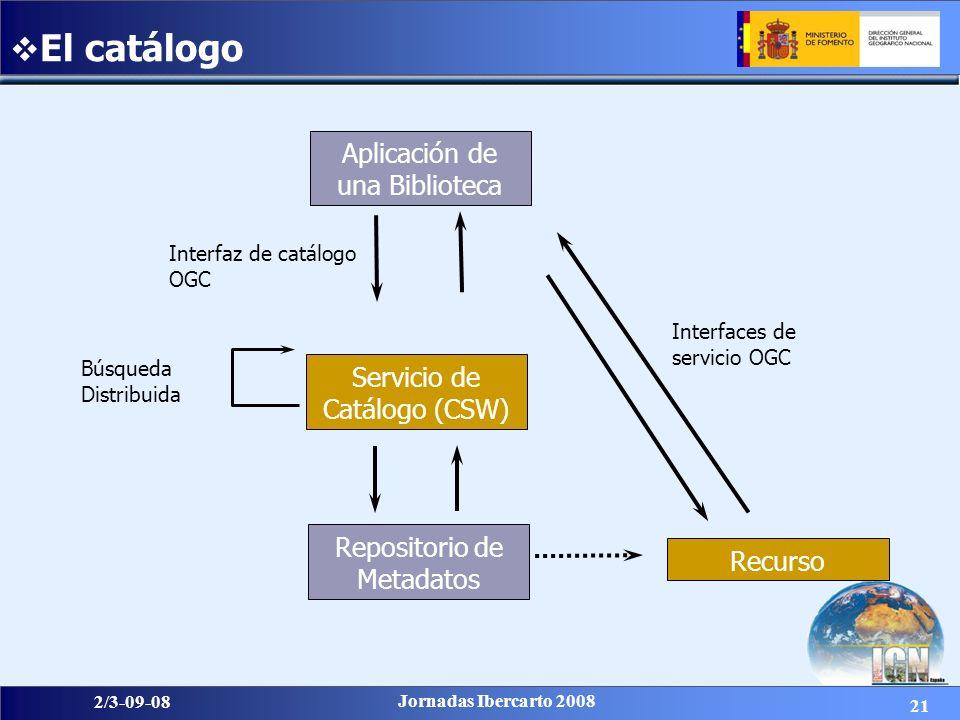 21 2/3-09-08 Jornadas Ibercarto 2008 Aplicación de una Biblioteca Servicio de Catálogo (CSW) Repositorio de Metadatos Recurso Interfaz de catálogo OGC
