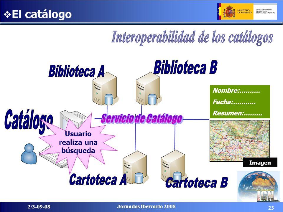 23 2/3-09-08 Jornadas Ibercarto 2008 Nombre:………. Fecha:……….. Resumen:……… Imagen El catálogo Usuario realiza una búsqueda