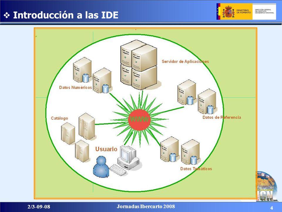 5 2/3-09-08 Jornadas Ibercarto 2008 Introducción a las IDE