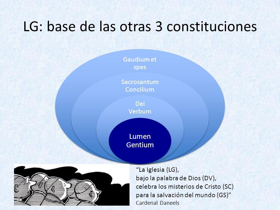 LG: base de las otras 3 constituciones Gaudium et spes Sacrosantum Concilium Dei Verbum Lumen Gentium La Iglesia (LG), bajo la palabra de Dios (DV), c