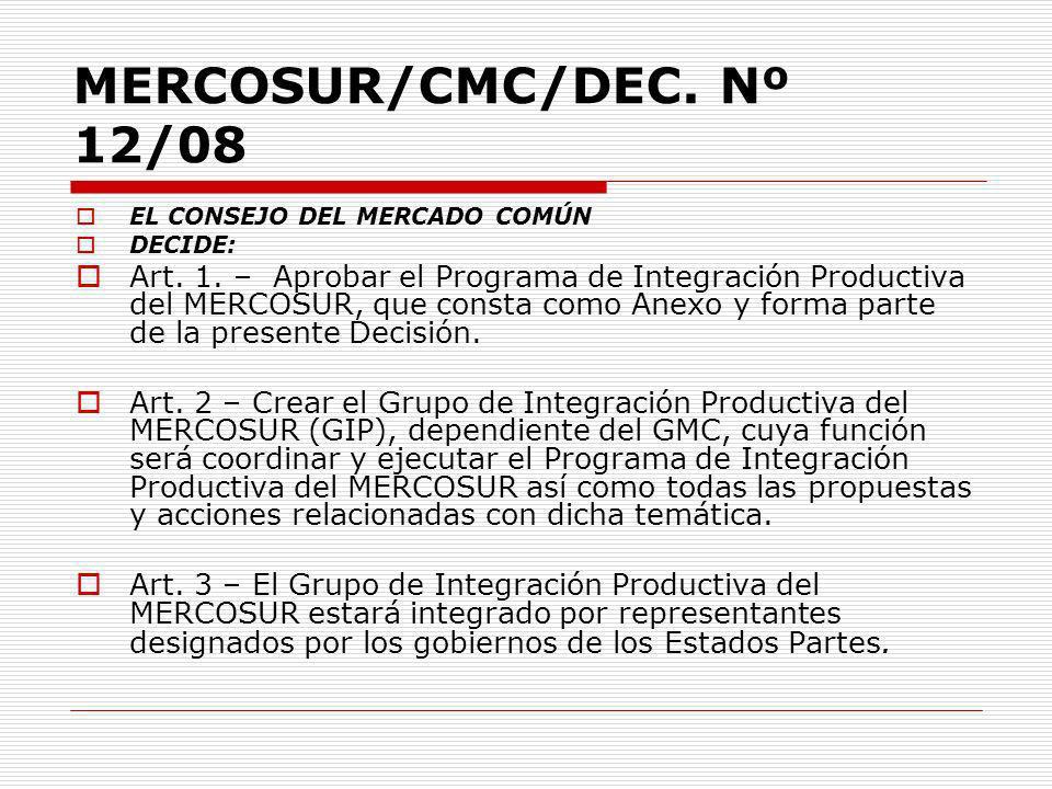 MERCOSUR/CMC/DEC. Nº 12/08 EL CONSEJO DEL MERCADO COMÚN DECIDE: Art. 1. – Aprobar el Programa de Integración Productiva del MERCOSUR, que consta como