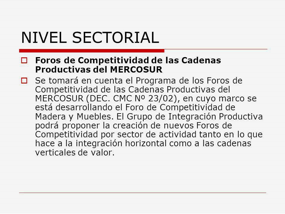 NIVEL SECTORIAL Foros de Competitividad de las Cadenas Productivas del MERCOSUR Se tomará en cuenta el Programa de los Foros de Competitividad de las