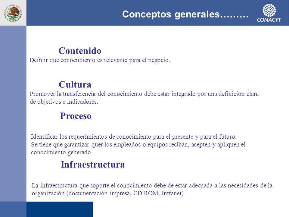 Conceptos generales……… Contenido Definir que conocimiento es relevante para el negocio. Infraestructura La infraestructura que soporte el conocimiento