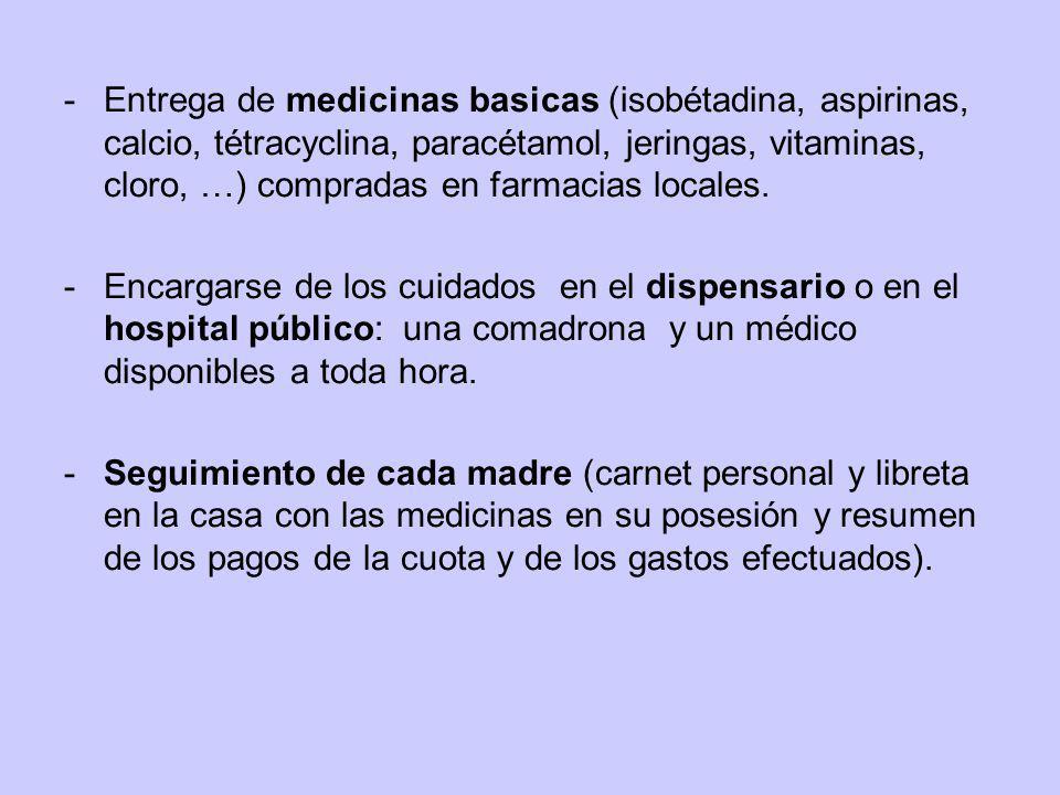 -Entrega de medicinas basicas (isobétadina, aspirinas, calcio, tétracyclina, paracétamol, jeringas, vitaminas, cloro, …) compradas en farmacias locale