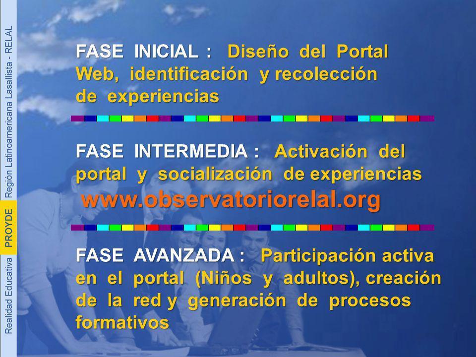 FASE INICIAL : Diseño del Portal Web, identificación y recolección de experiencias FASE INTERMEDIA : Activación del portal y socialización de experien