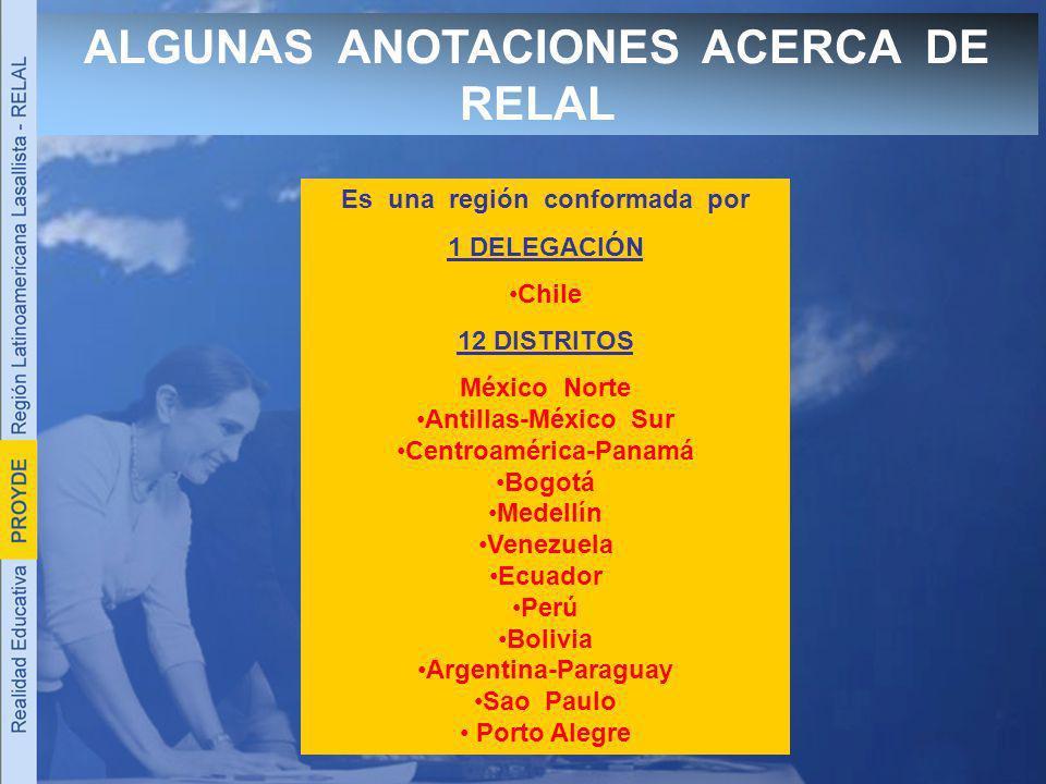 ALGUNAS ANOTACIONES ACERCA DE RELAL Es una región conformada por 1 DELEGACIÓN Chile 12 DISTRITOS México Norte Antillas-México Sur Centroamérica-Panamá