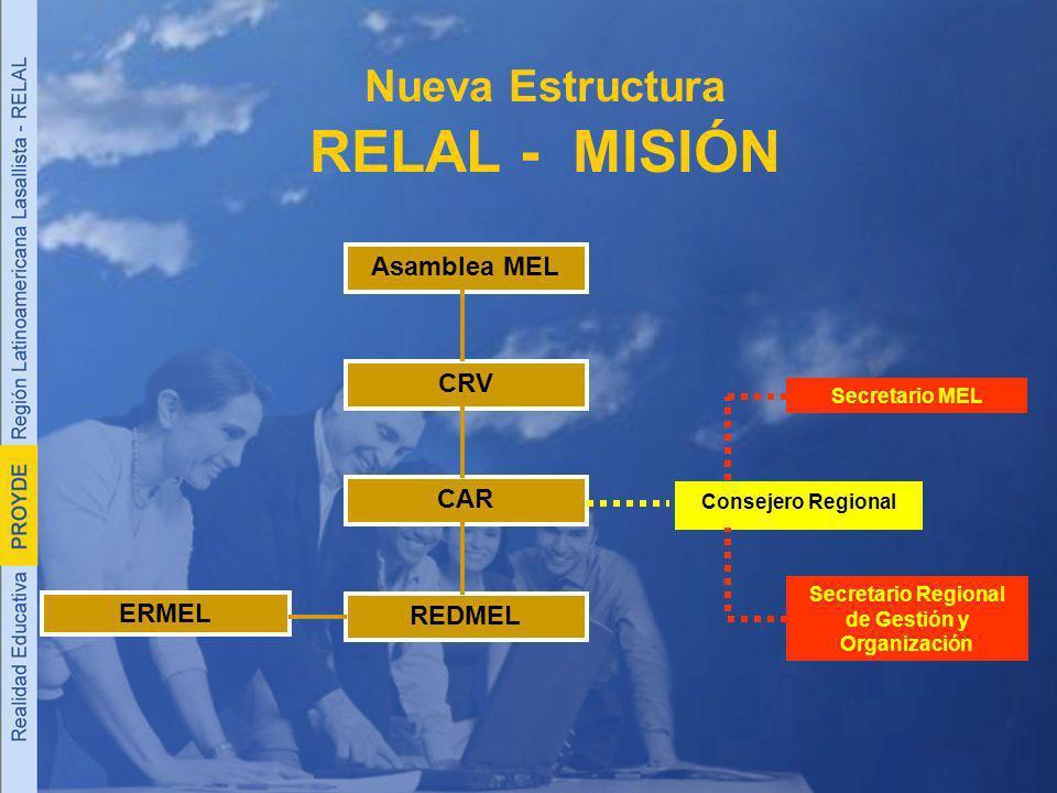 Nueva Estructura RELAL - MISIÓN Asamblea MEL CRV CAR REDMEL Consejero Regional Secretario MEL Secretario Regional de Gestión y Organización ERMEL
