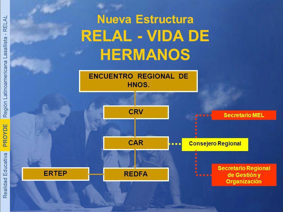 Nueva Estructura RELAL - VIDA DE HERMANOS ENCUENTRO REGIONAL DE HNOS. CRV CAR REDFA Consejero Regional Secretario MEL Secretario Regional de Gestión y