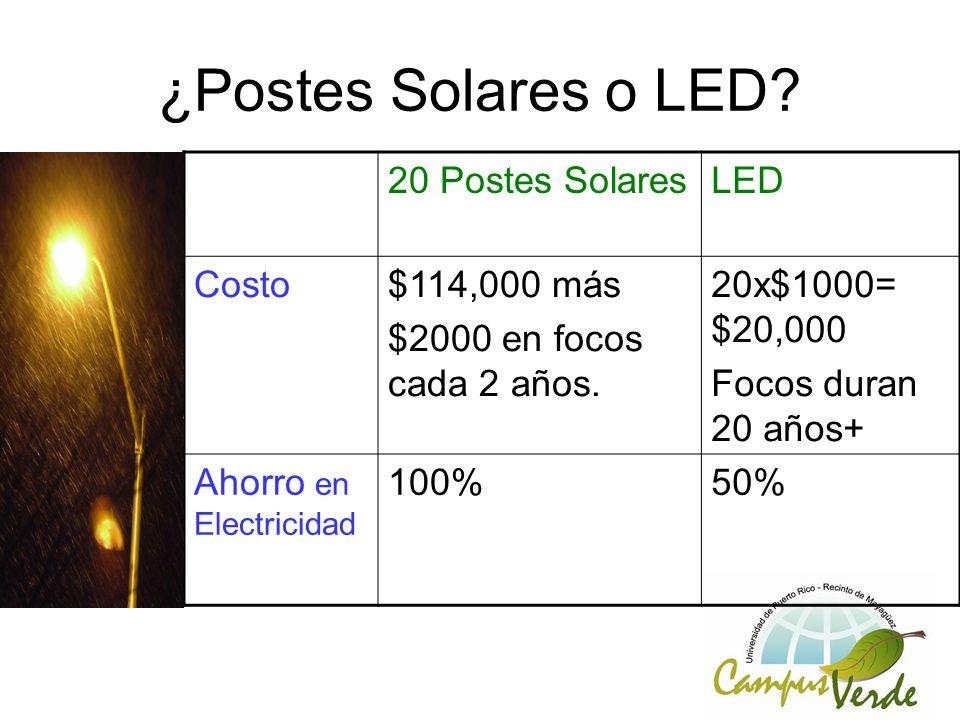 ¿Postes Solares o LED. 20 Postes SolaresLED Costo$114,000 más $2000 en focos cada 2 años.