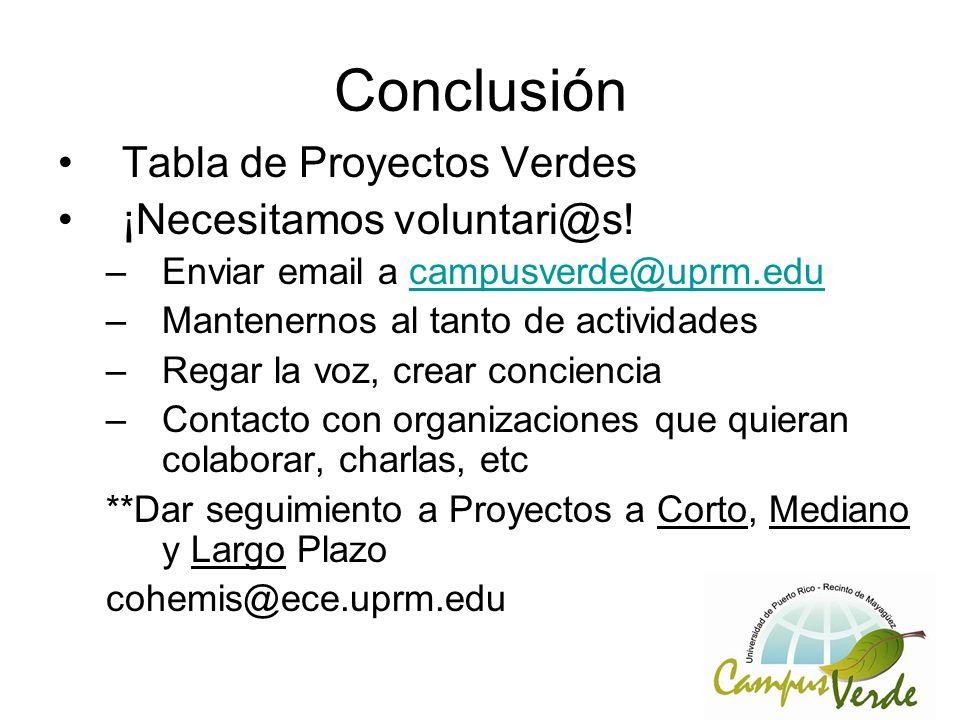 Conclusión Tabla de Proyectos Verdes ¡Necesitamos voluntari@s.