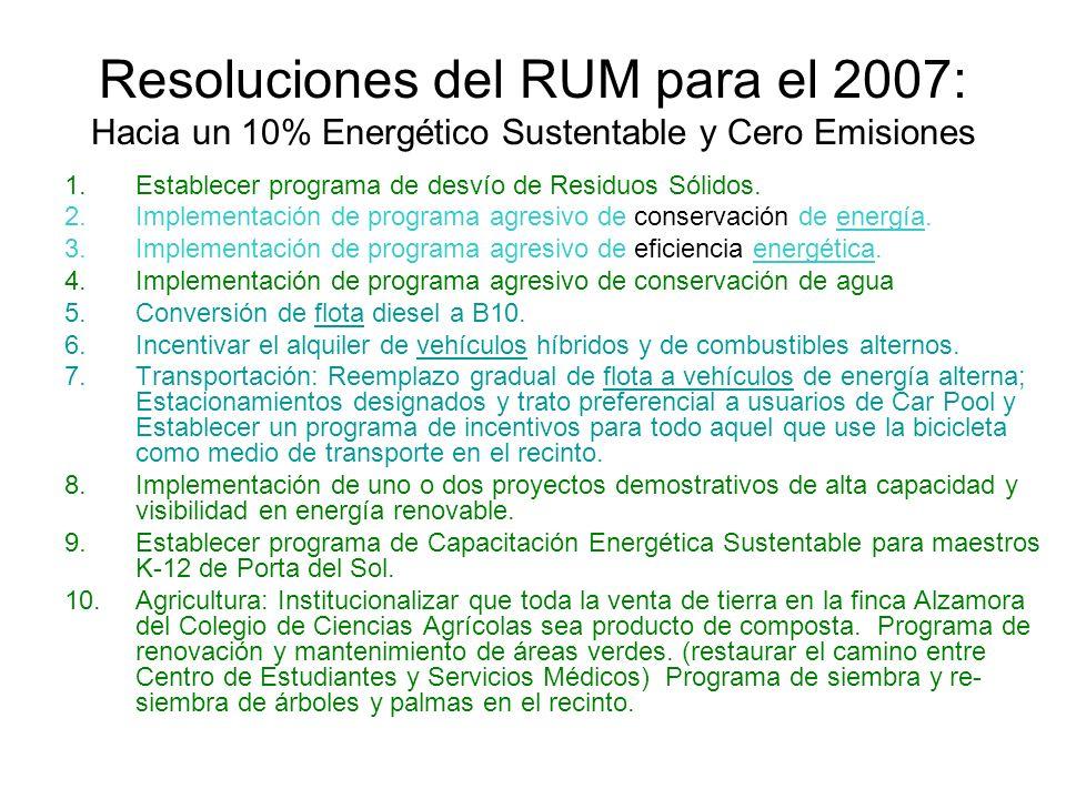 Resoluciones del RUM para el 2007: Hacia un 10% Energético Sustentable y Cero Emisiones 1.Establecer programa de desvío de Residuos Sólidos.