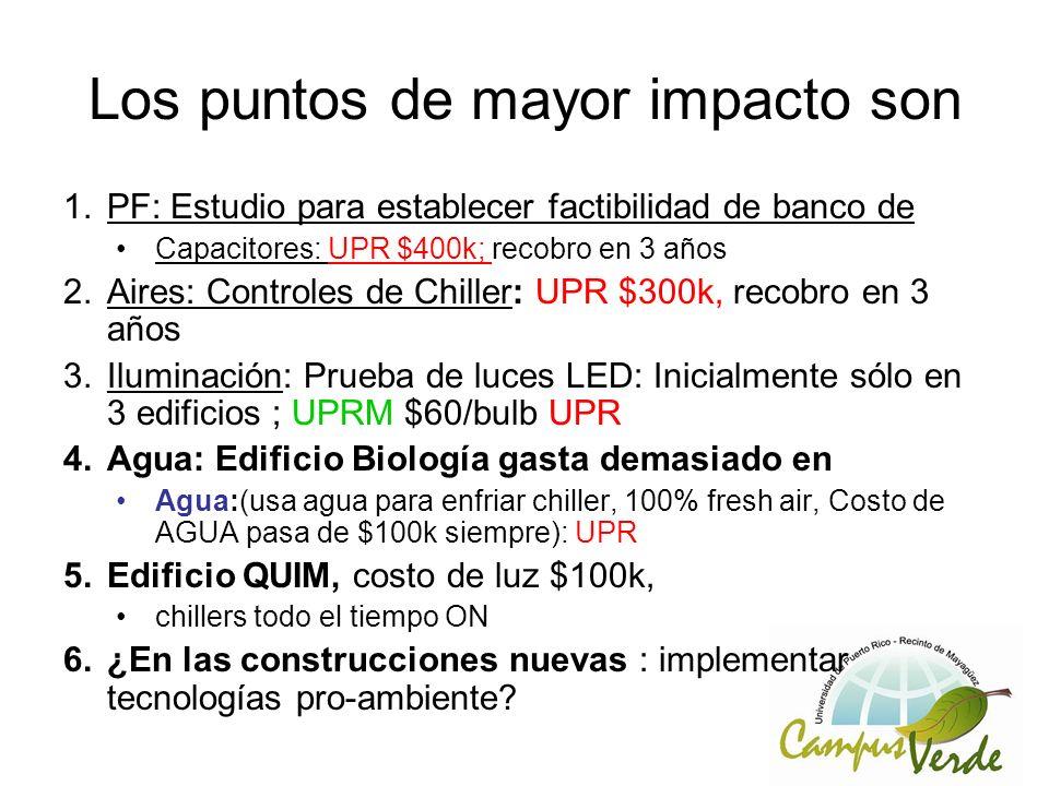 Los puntos de mayor impacto son 1.PF: Estudio para establecer factibilidad de banco de Capacitores: UPR $400k; recobro en 3 años 2.Aires: Controles de Chiller: UPR $300k, recobro en 3 años 3.Iluminación: Prueba de luces LED: Inicialmente sólo en 3 edificios ; UPRM $60/bulb UPR 4.Agua: Edificio Biología gasta demasiado en Agua:(usa agua para enfriar chiller, 100% fresh air, Costo de AGUA pasa de $100k siempre): UPR 5.Edificio QUIM, costo de luz $100k, chillers todo el tiempo ON 6.¿En las construcciones nuevas : implementar tecnologías pro-ambiente