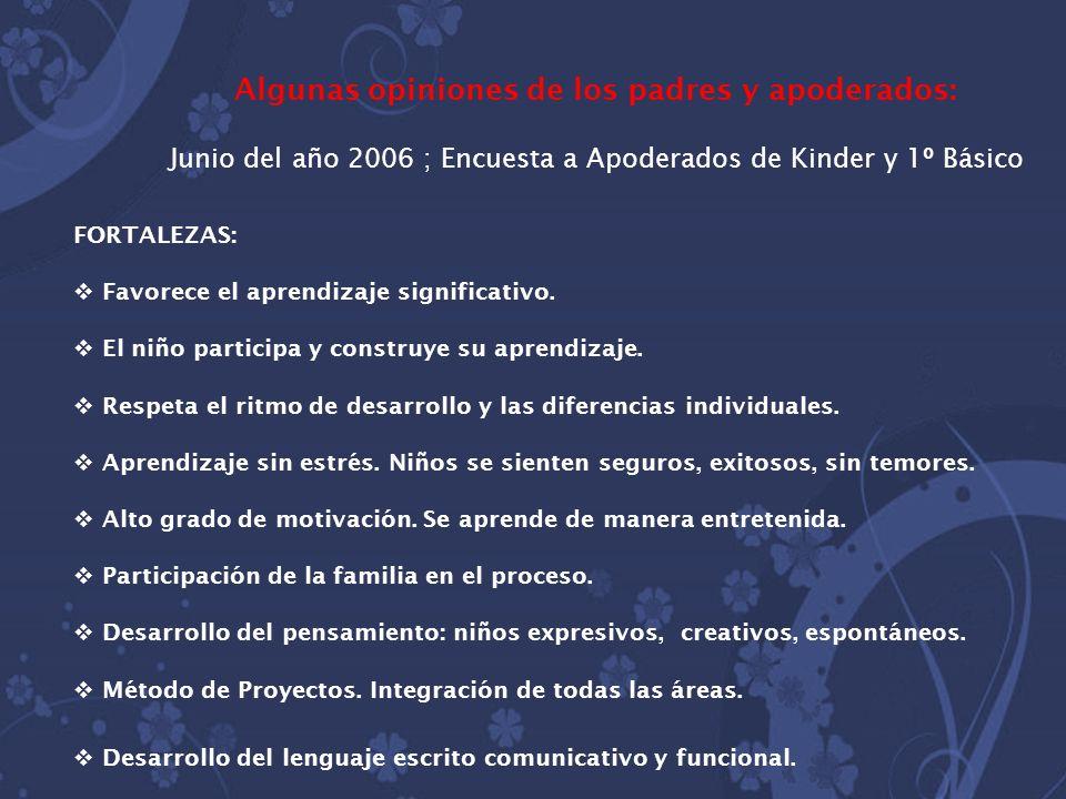 Algunas opiniones de los padres y apoderados: Junio del año 2006 ; Encuesta a Apoderados de Kinder y 1º Básico FORTALEZAS: Favorece el aprendizaje sig