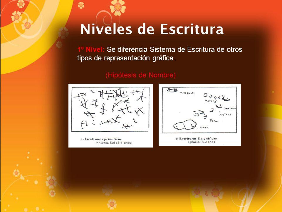 Niveles de Escritura 1º Nivel: Se diferencia Sistema de Escritura de otros tipos de representación gráfica. (Hipótesis de Nombre)