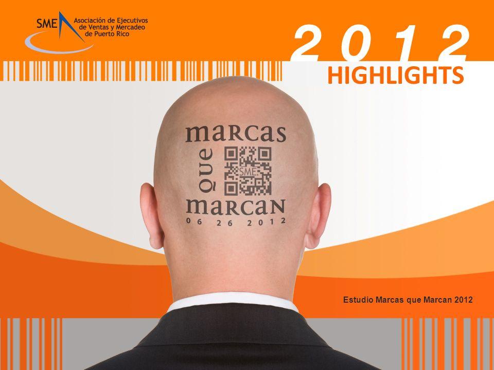 HIGHLIGHTS Estudio Marcas que Marcan 2012