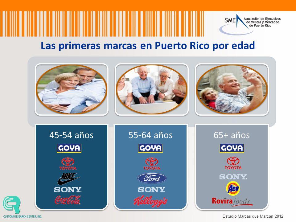 45-54 años55-64 años65+ años Las primeras marcas en Puerto Rico por edad Estudio Marcas que Marcan 2012