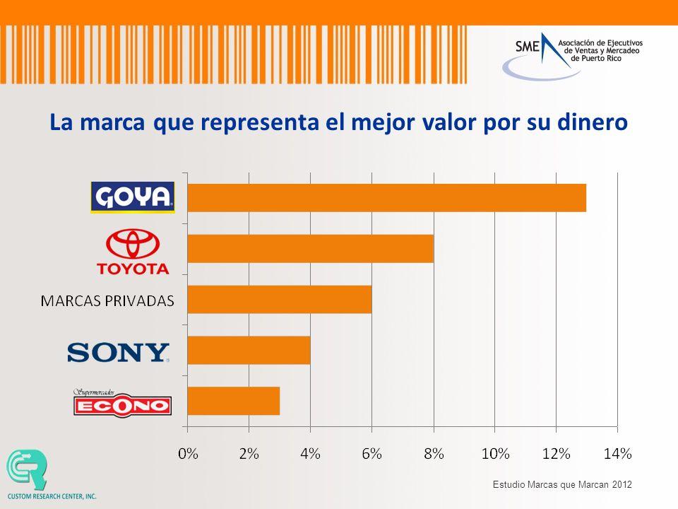 La marca que representa el mejor valor por su dinero Estudio Marcas que Marcan 2012