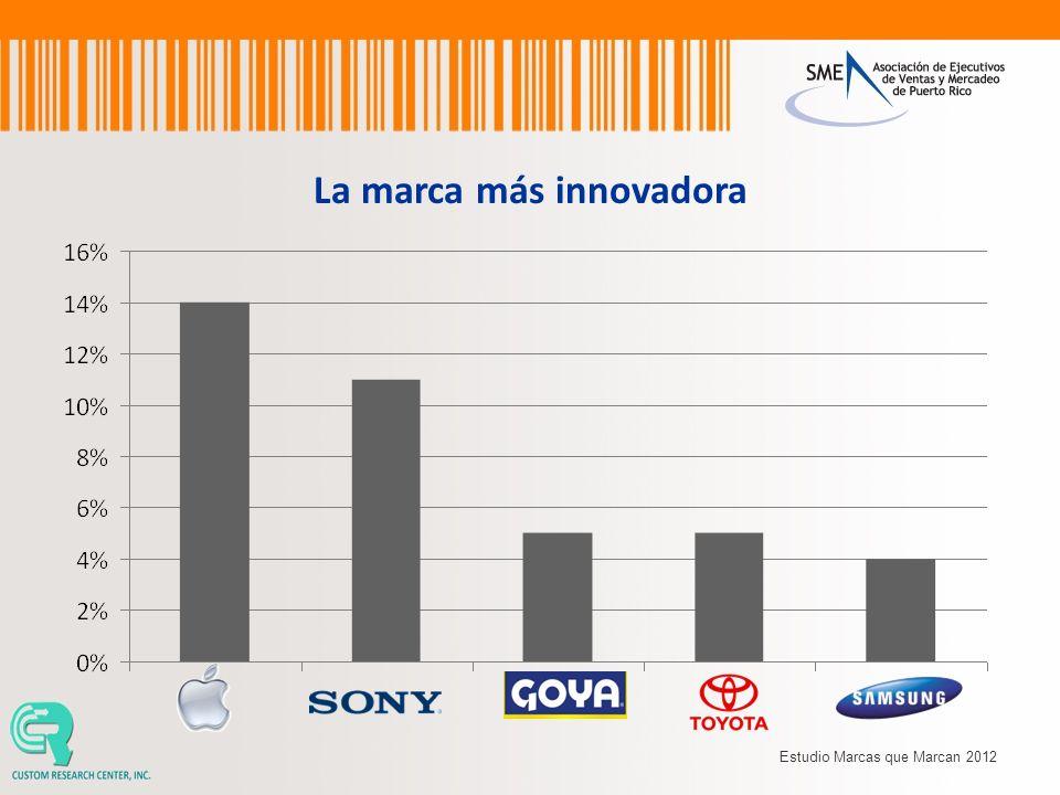 La marca más innovadora Estudio Marcas que Marcan 2012