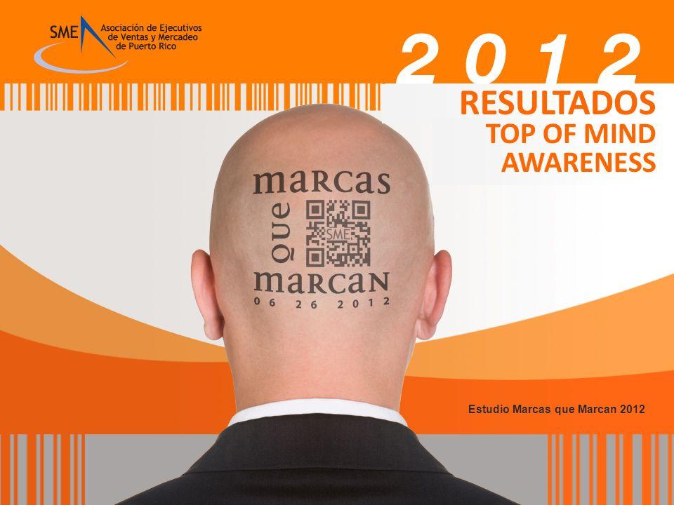 Las primeras marcas en Puerto Rico Respuestas a la pregunta: ¿cuál es la primera marca que le viene a la mente.