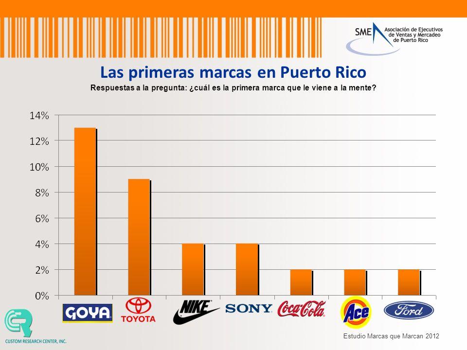 Las primeras marcas en Puerto Rico Respuestas a la pregunta: ¿cuál es la primera marca que le viene a la mente? Estudio Marcas que Marcan 2012