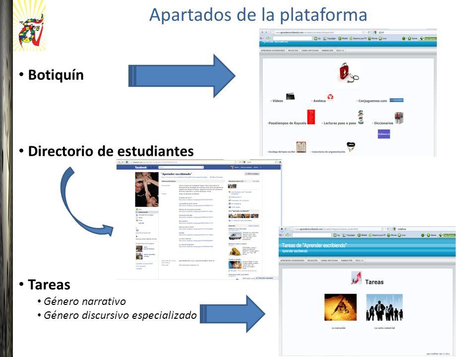 Apartados de la plataforma Botiquín Directorio de estudiantes Tareas Género narrativo Género discursivo especializado