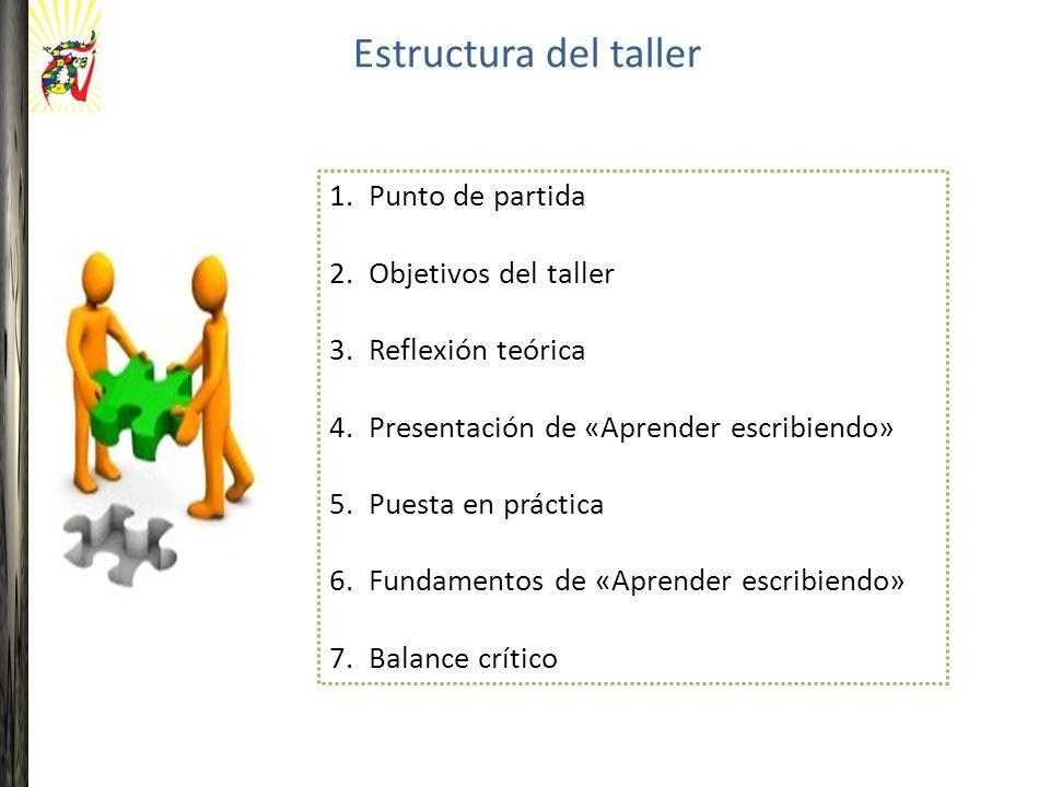 Estructura del taller 1.Punto de partida 2.Objetivos del taller 3.Reflexión teórica 4.Presentación de «Aprender escribiendo» 5.Puesta en práctica 6.Fundamentos de «Aprender escribiendo» 7.Balance crítico